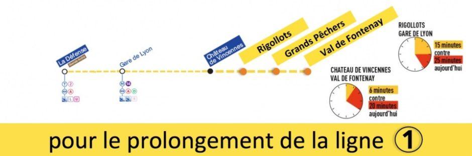 Métro Rigollots - Val de Fontenay